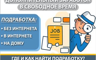 Дополнительный заработок в свободное время — ТОП 30