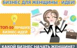 Бизнес женщин — ТОП-50 лучших бизнес идей 2019 года
