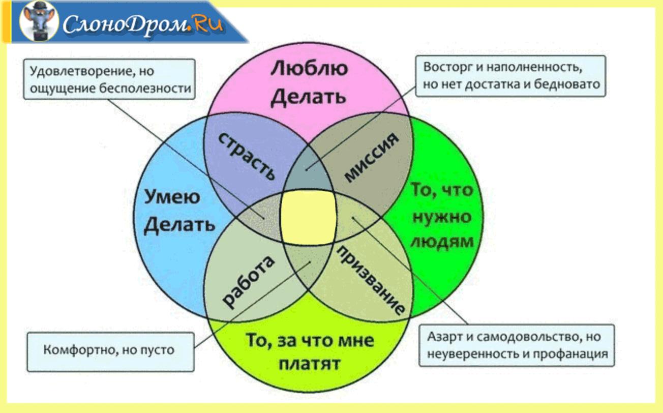 Как стать богатым, счастливым и здоровым - рабочие методы (ТОП-3)